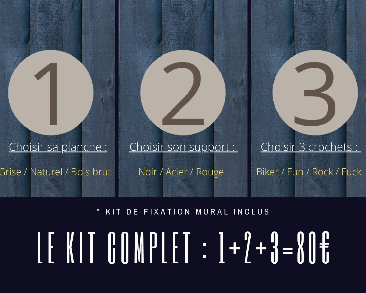 Kit complet support casque